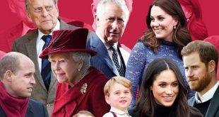 Каждый пятый – за отмену монархии, а кто-то хочет видеть королевой Меган Маркл